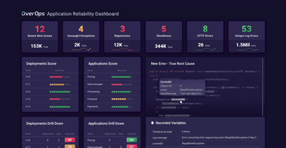 - Blog post image dashboard - New OverOps Reliability Dashboards Deepen Code-Level Visibility Across the Entire SDLC